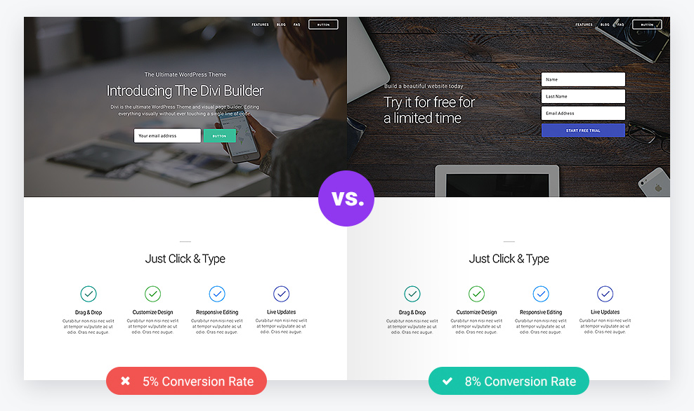 Divi Theme A/B Test Funktion